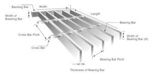 Grating Plate Galvanis Hotdeep Tahan Karat Bisa Dipesan Khusus Sesuai Ukuran Yang Dibutuhkan